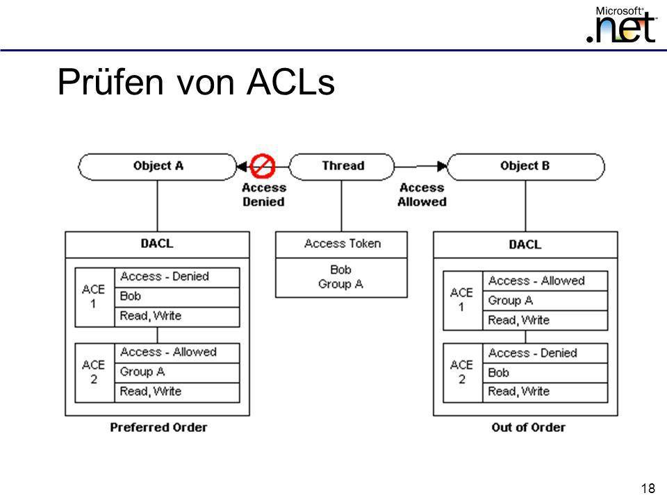 18 Prüfen von ACLs