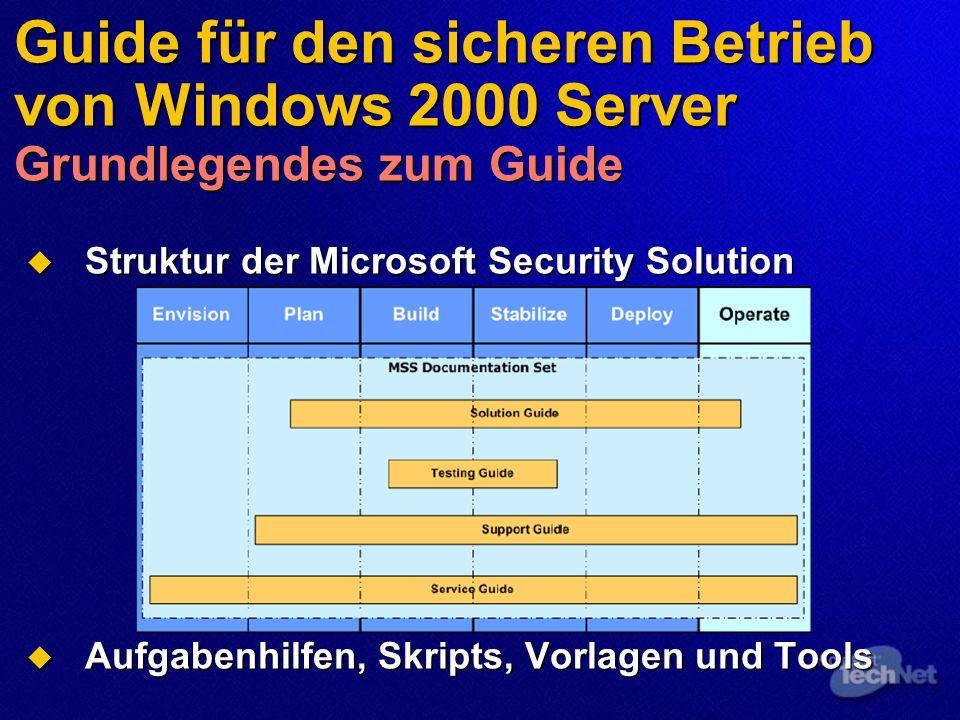 Guide für den sicheren Betrieb von Windows 2000 Server Grundlegendes zum Guide Struktur der Microsoft Security Solution Struktur der Microsoft Securit