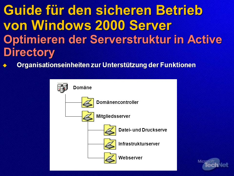Guide für den sicheren Betrieb von Windows 2000 Server Optimieren der Serverstruktur in Active Directory Organisationseinheiten zur Unterstützung der