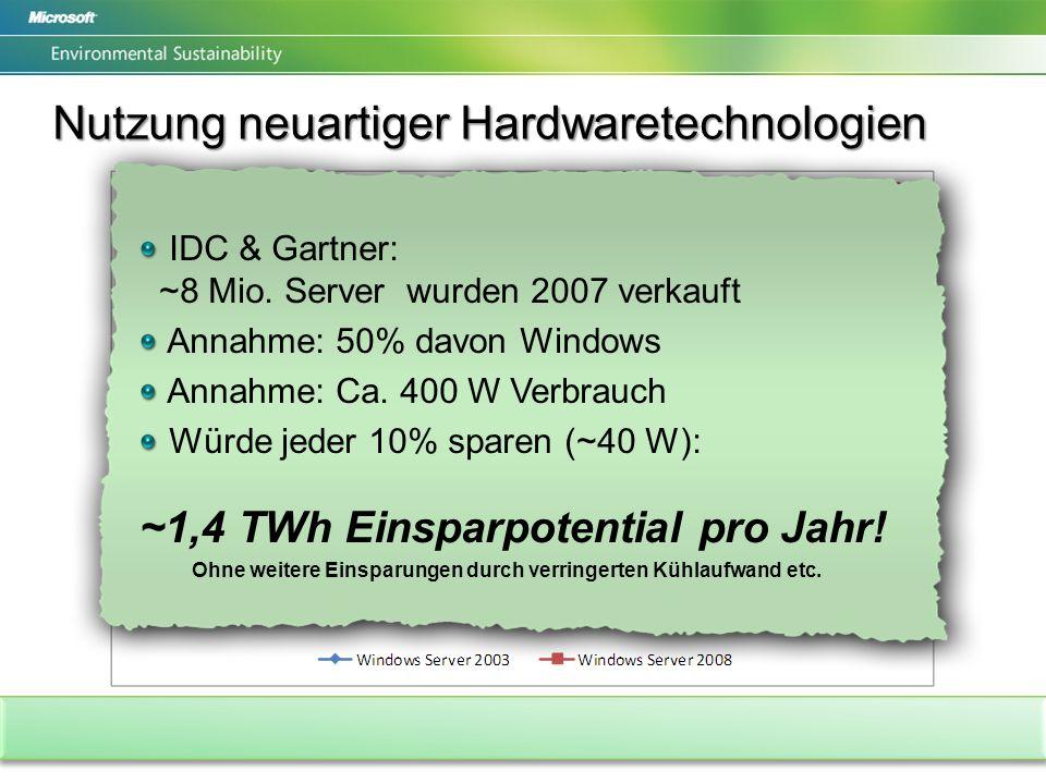Nutzung neuartiger Hardwaretechnologien IDC & Gartner: ~8 Mio. Server wurden 2007 verkauft Annahme: 50% davon Windows Annahme: Ca. 400 W Verbrauch Wür