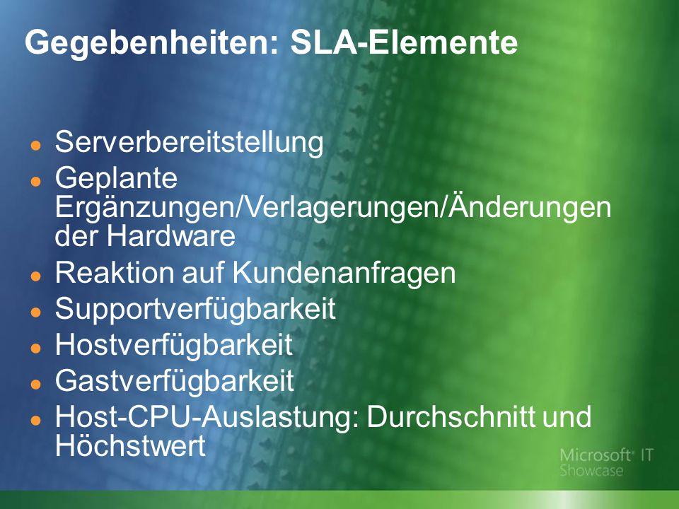 Serverbereitstellung Geplante Ergänzungen/Verlagerungen/Änderungen der Hardware Reaktion auf Kundenanfragen Supportverfügbarkeit Hostverfügbarkeit Gastverfügbarkeit Host-CPU-Auslastung: Durchschnitt und Höchstwert Gegebenheiten: SLA-Elemente