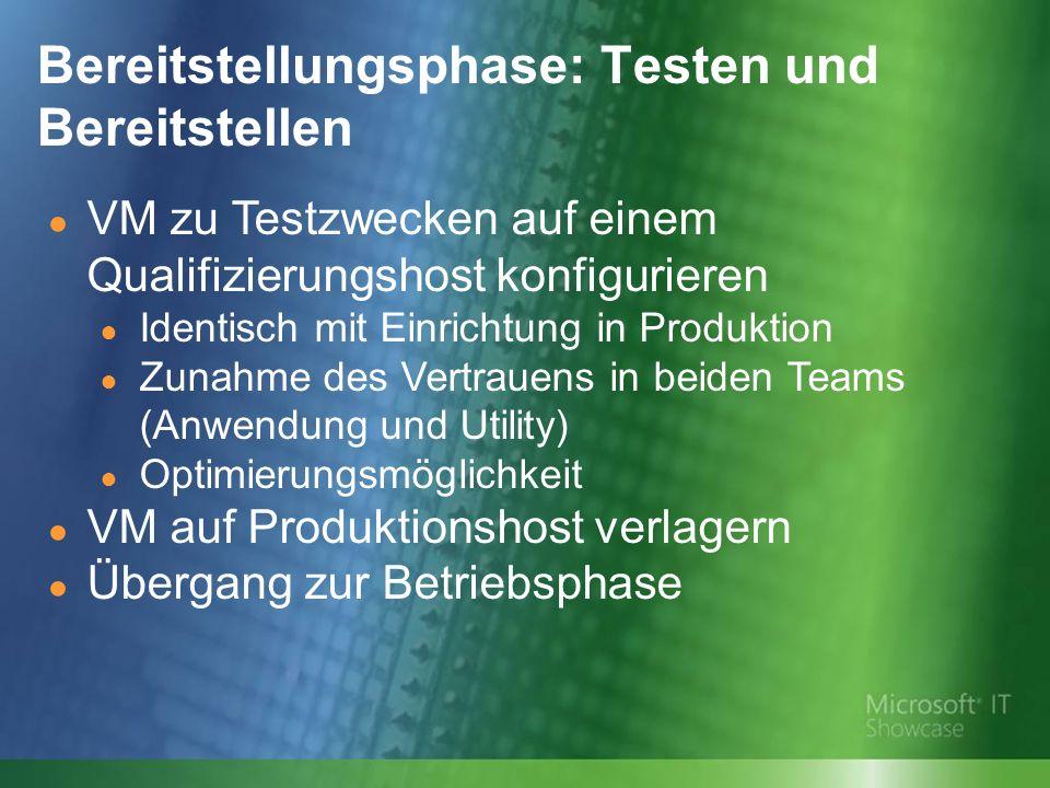 VM zu Testzwecken auf einem Qualifizierungshost konfigurieren Identisch mit Einrichtung in Produktion Zunahme des Vertrauens in beiden Teams (Anwendung und Utility) Optimierungsmöglichkeit VM auf Produktionshost verlagern Übergang zur Betriebsphase Bereitstellungsphase: Testen und Bereitstellen