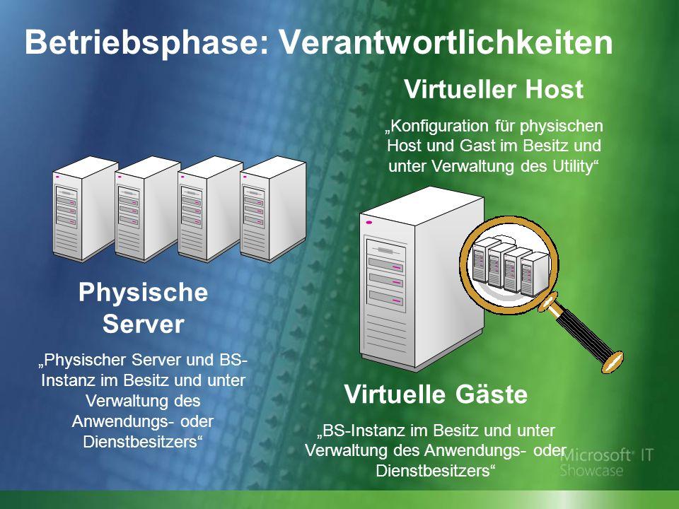 Virtueller Host Konfiguration für physischen Host und Gast im Besitz und unter Verwaltung des Utility Virtuelle Gäste BS-Instanz im Besitz und unter V