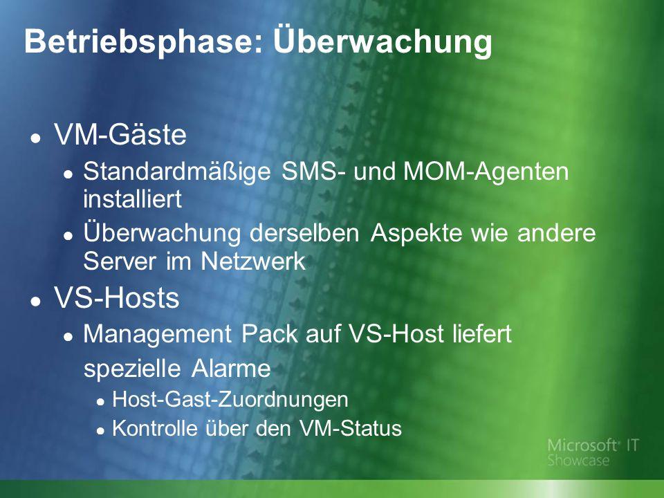 VM-Gäste Standardmäßige SMS- und MOM-Agenten installiert Überwachung derselben Aspekte wie andere Server im Netzwerk VS-Hosts Management Pack auf VS-Host liefert spezielle Alarme Host-Gast-Zuordnungen Kontrolle über den VM-Status Betriebsphase: Überwachung