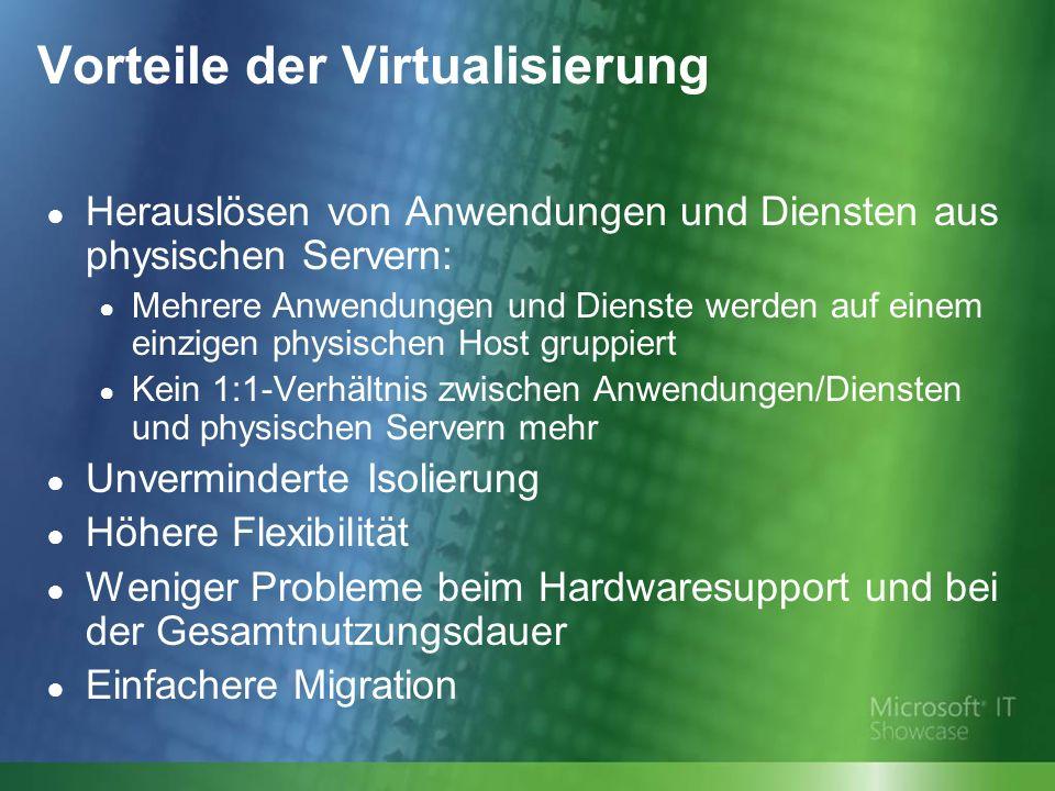 Vorteile der Virtualisierung Herauslösen von Anwendungen und Diensten aus physischen Servern: Mehrere Anwendungen und Dienste werden auf einem einzige