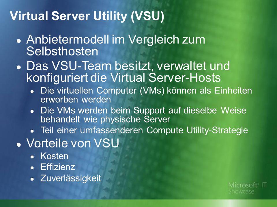Virtual Server Utility (VSU) Anbietermodell im Vergleich zum Selbsthosten Das VSU-Team besitzt, verwaltet und konfiguriert die Virtual Server-Hosts Die virtuellen Computer (VMs) können als Einheiten erworben werden Die VMs werden beim Support auf dieselbe Weise behandelt wie physische Server Teil einer umfassenderen Compute Utility-Strategie Vorteile von VSU Kosten Effizienz Zuverlässigkeit