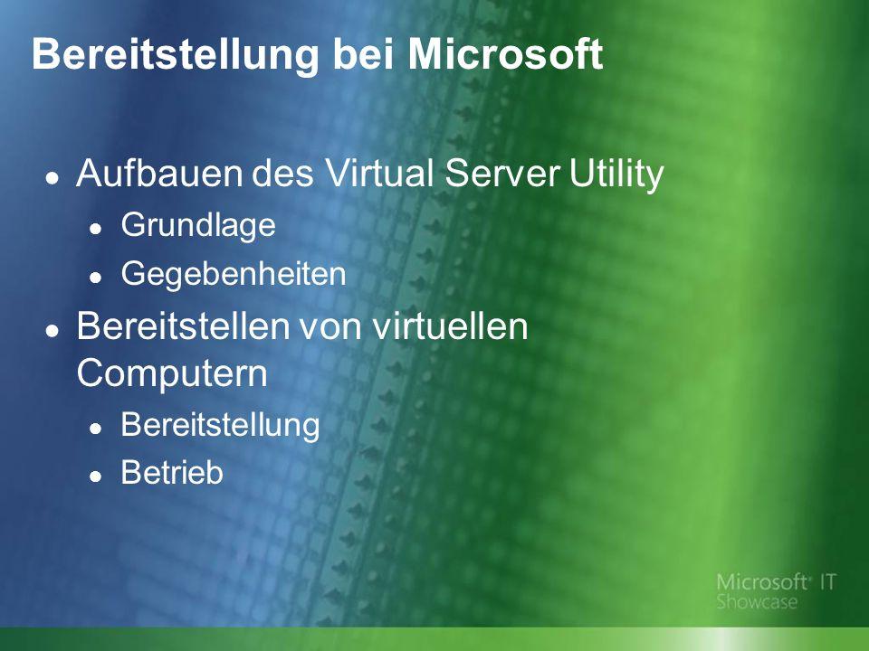 Bereitstellung bei Microsoft Aufbauen des Virtual Server Utility Grundlage Gegebenheiten Bereitstellen von virtuellen Computern Bereitstellung Betrieb