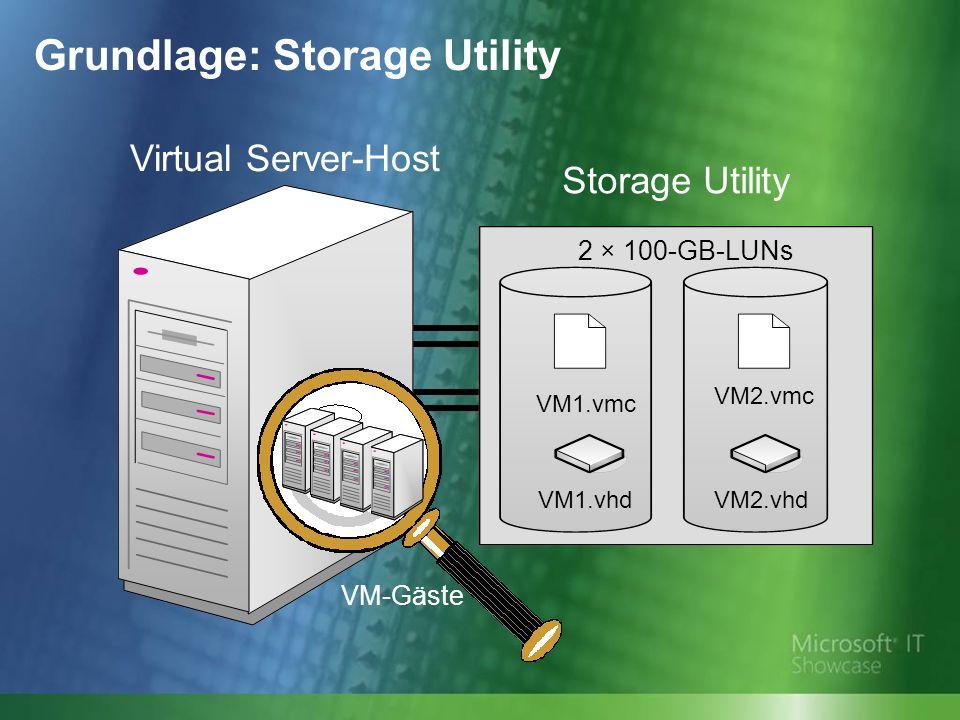 Grundlage: Storage Utility Storage Utility 2 × 100-GB-LUNs VM1.vmc VM2.vmc VM2.vhdVM1.vhd Virtual Server-Host VM-Gäste