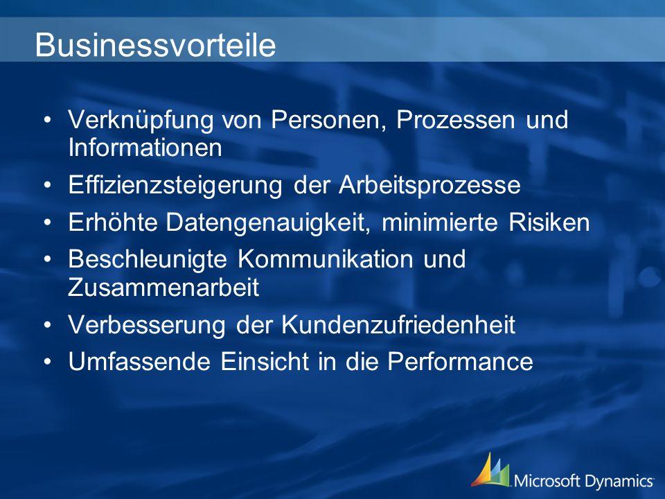 Businessvorteile Verknüpfung von Personen, Prozessen und Informationen Effizienzsteigerung der Arbeitsprozesse Erhöhte Datengenauigkeit, minimierte Risiken Beschleunigte Kommunikation und Zusammenarbeit Verbesserung der Kundenzufriedenheit Umfassende Einsicht in die Performance