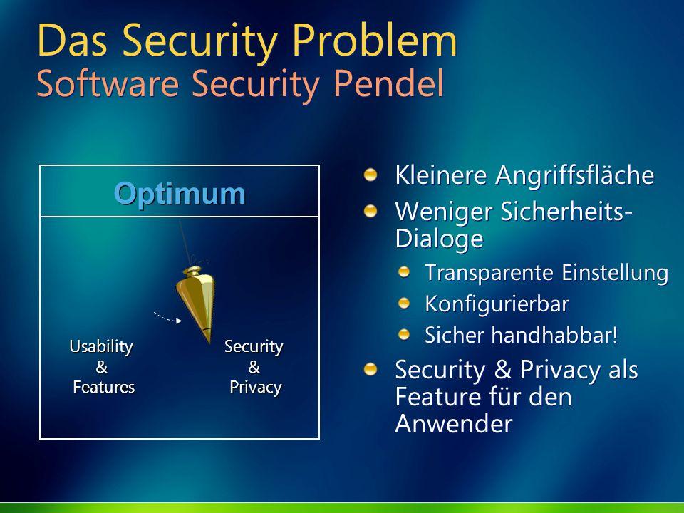 Das Security Problem Software Security Pendel Kleinere Angriffsfläche Weniger Sicherheits- Dialoge Transparente Einstellung Konfigurierbar Sicher hand
