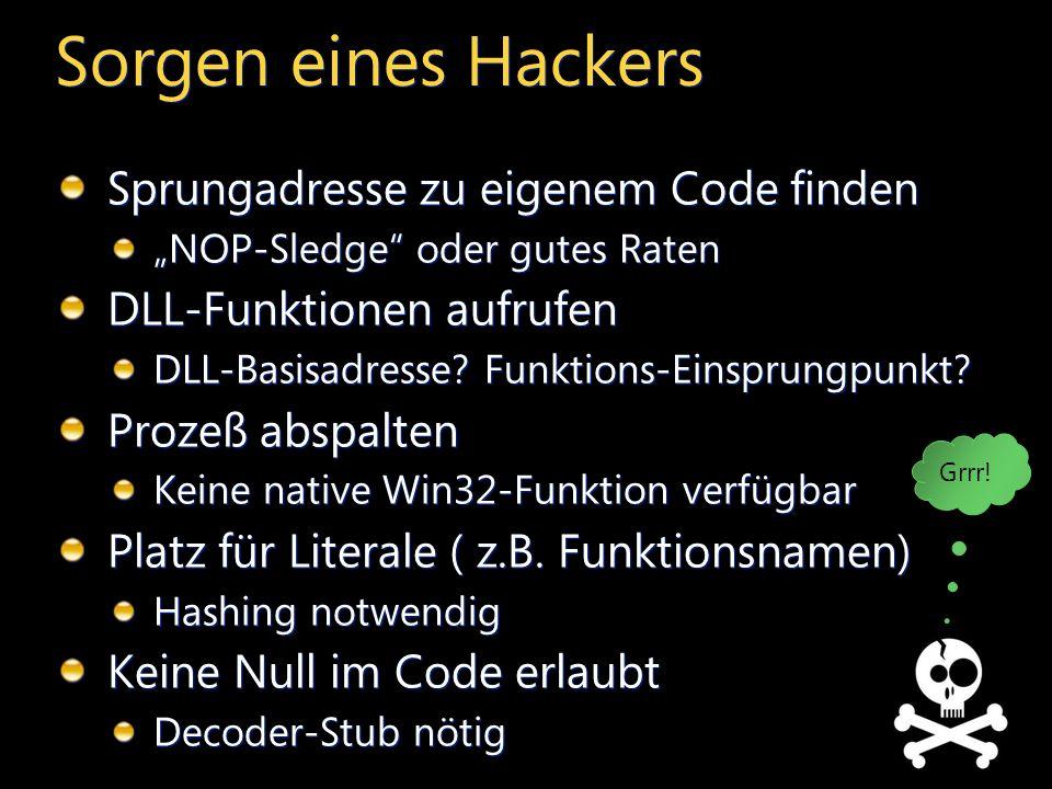 Sorgen eines Hackers Sprungadresse zu eigenem Code finden NOP-Sledge oder gutes Raten DLL-Funktionen aufrufen DLL-Basisadresse? Funktions-Einsprungpun