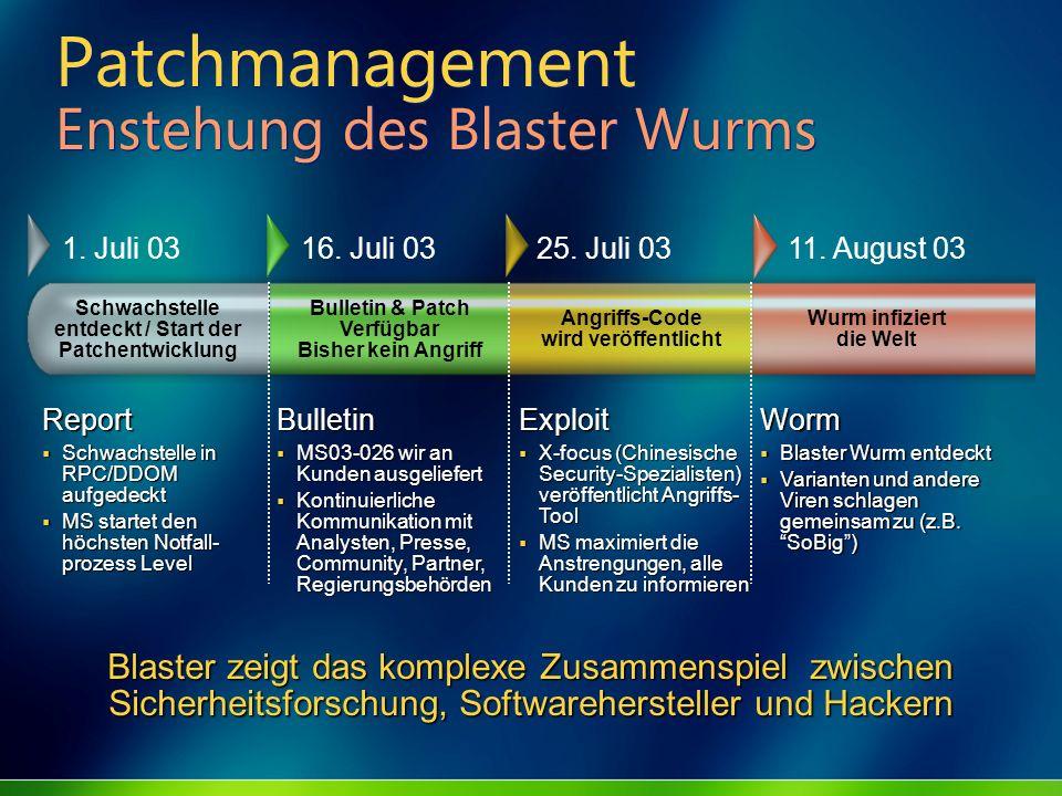 Patchmanagement Enstehung des Blaster Wurms Schwachstelle entdeckt / Start der Patchentwicklung Bulletin & Patch Verfügbar Bisher kein Angriff Angriff