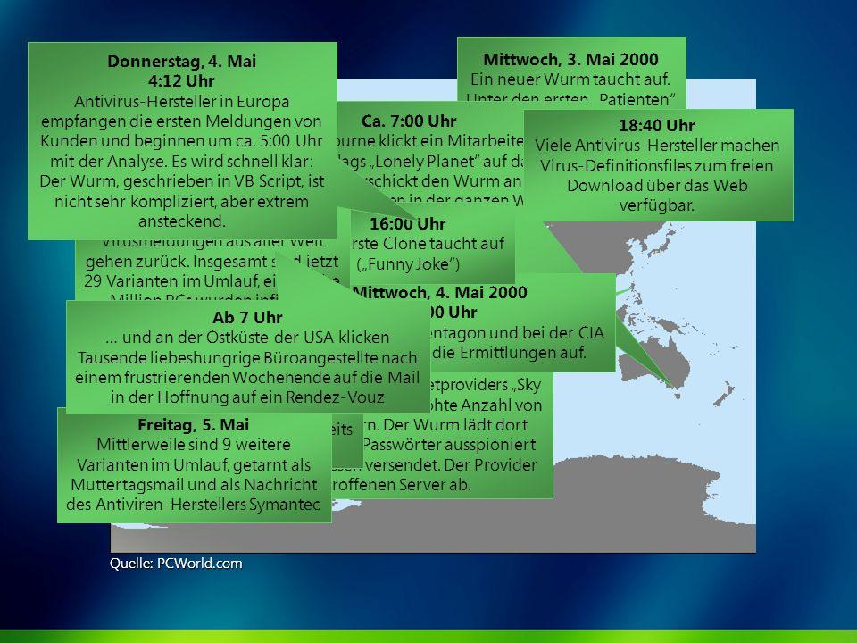 Vormittag Mitarbeiter des philippinischen Internetproviders Sky Internet bemerken eine drastisch erhöhte Anzahl von Downloads auf ihren Servern. Der W