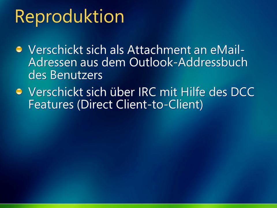 Reproduktion Verschickt sich als Attachment an eMail- Adressen aus dem Outlook-Addressbuch des Benutzers Verschickt sich über IRC mit Hilfe des DCC Fe