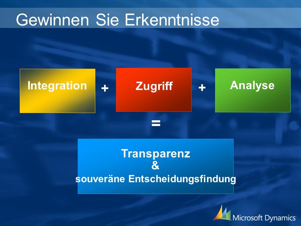 Gewinnen Sie Erkenntnisse Transparenz & souveräne Entscheidungsfindung Integration + + = Zugriff Analyse