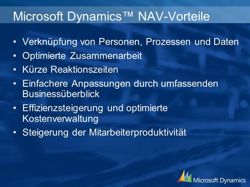 Microsoft Dynamics NAV-Vorteile Verknüpfung von Personen, Prozessen und Daten Optimierte Zusammenarbeit Kürze Reaktionszeiten Einfachere Anpassungen durch umfassenden Businessüberblick Effizienzsteigerung und optimierte Kostenverwaltung Steigerung der Mitarbeiterproduktivität