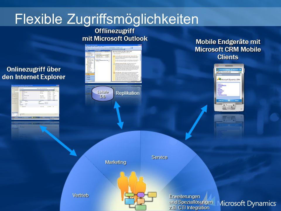 Vertrieb Marketing Service Erweiterungen und Speziallösungen z.B. CTI Integration Lokale DB Replikation Offlinezugriff mit Microsoft Outlook Onlinezug