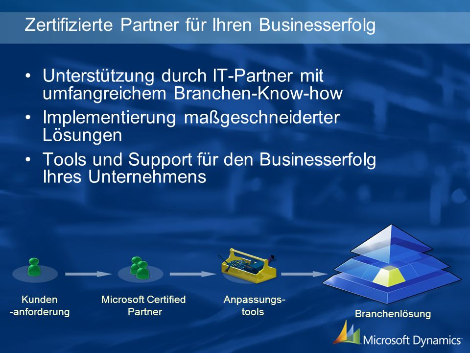 Kunden -anforderung Microsoft Certified Partner Anpassungs- tools Branchenlösung Zertifizierte Partner für Ihren Businesserfolg Unterstützung durch IT-Partner mit umfangreichem Branchen-Know-how Implementierung maßgeschneiderter Lösungen Tools und Support für den Businesserfolg Ihres Unternehmens