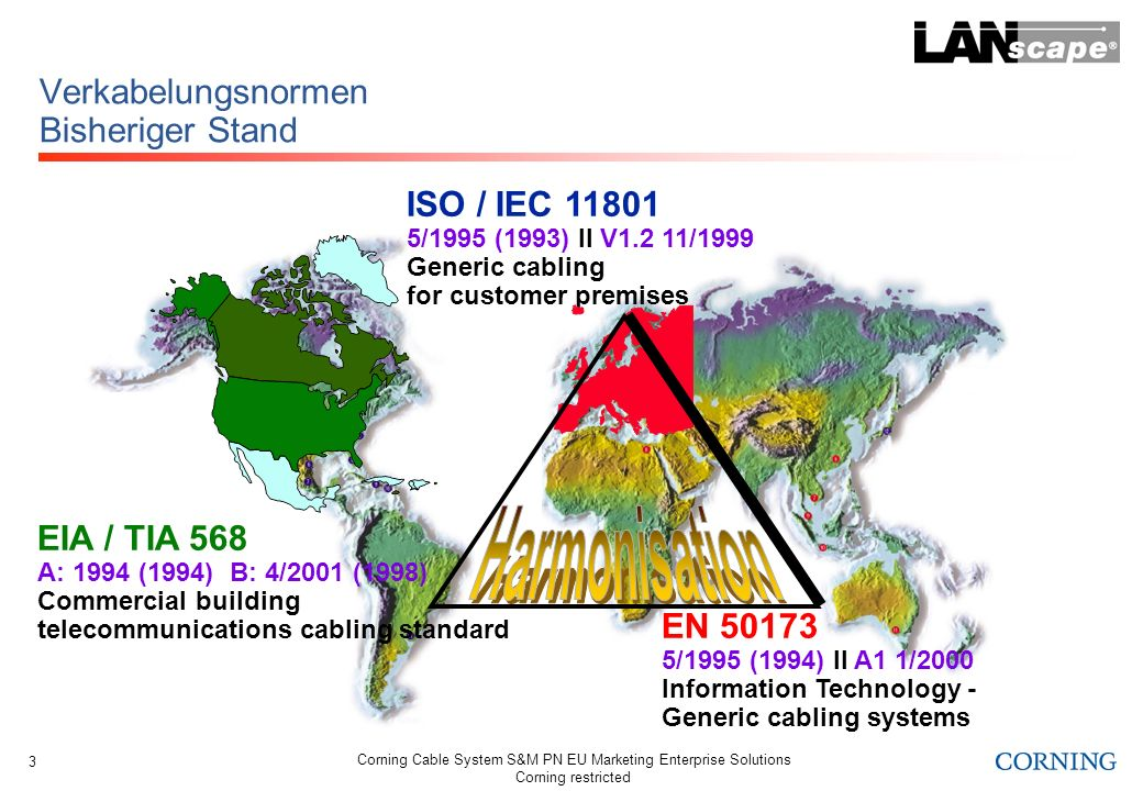 Corning Cable System S&M PN EU Marketing Enterprise Solutions Corning restricted 3 Verkabelungsnormen Bisheriger Stand ISO / IEC 11801 5/1995 (1993) I