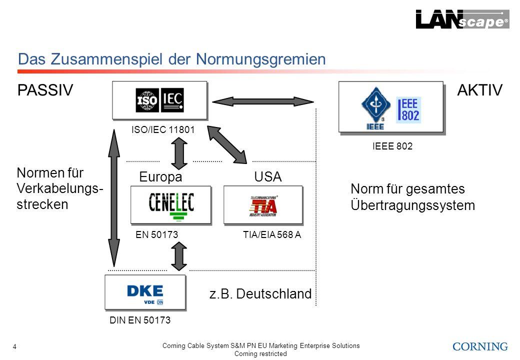 Corning Cable System S&M PN EU Marketing Enterprise Solutions Corning restricted 15 Definition von LWL-Kabelkategorien und Übertragungsklassen Die LWL-Übertragungsstrecken werden in drei Klassen unterteilt: OF-300, OF-500 und OF-2000 Entsprechend der Übertragungsstreckenklasse sind für die Kabelkategorien mittels Gleichungen unter Einbeziehung der Spleiß- und Steckverbindungen die maximale Länge der Übertragungsstrecke ermittelbar Entsprechende Kabelkategorien OM1 bis 3 für Mehrmodenfasern und OS1 für Einmodenfasern sind definiert Im Anhang (Tabelle E.3) kann für die geplante Netzanwendung (Protokoll) die erforderliche Übertragungsstreckenklasse bezogen auf die jeweilige Kabelkategorie abgelesen werden