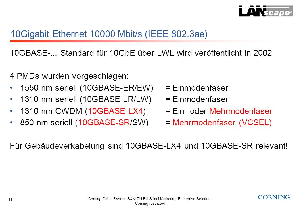 Corning Cable System S&M PN EU & Intl Marketing Enterprise Solutions Corning restricted 11 10Gigabit Ethernet 10000 Mbit/s (IEEE 802.3ae) 10GBASE-...