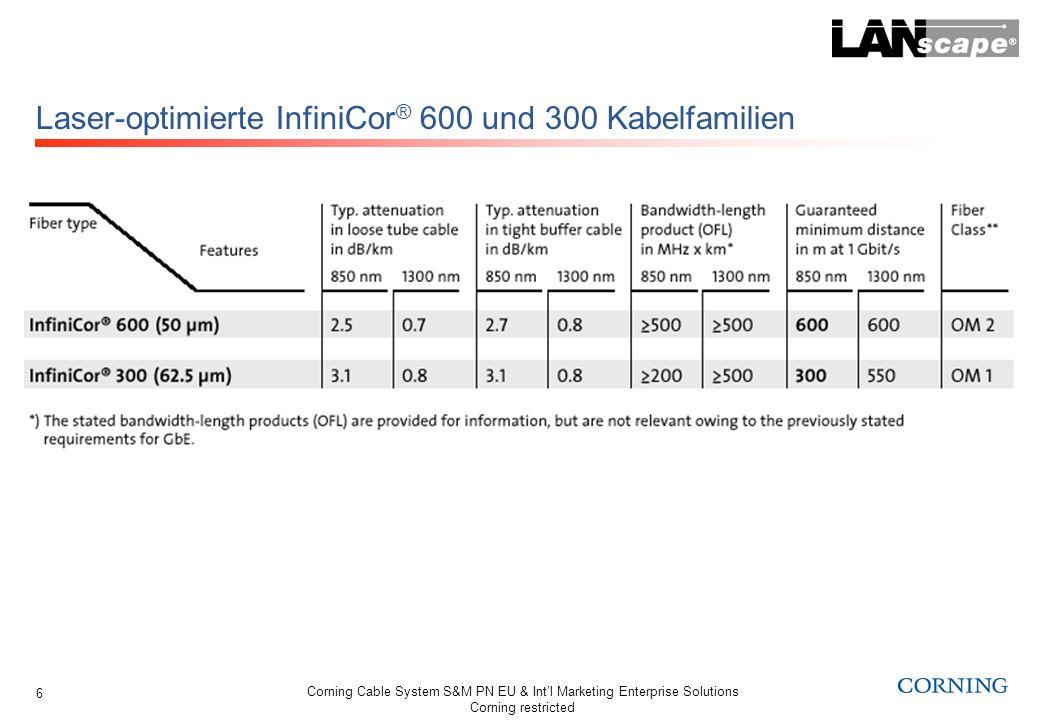 Corning Cable System S&M PN EU & Intl Marketing Enterprise Solutions Corning restricted 7 GbE Übertragungsdistanzen in der Praxis Die für die InfiniCor Fasern garantierten GbE Mindestentfernungen entsprechen oder übertreffen die Normwerte der IEEE 802.3z Anixter hat die in der Praxis erreichbare GbE Übertragungsstrecke bei 850 nm über Corning InfiniCor 600 Kabel gemessen Dabei wurden immer Entfernungen von mehr als 1000 m mit einem BER (Bitfehlerrate) von < 10 -12 erreicht Quelle: Gigabit Ethernet: Going further than thought possible; LIGHTWAVE April 2001
