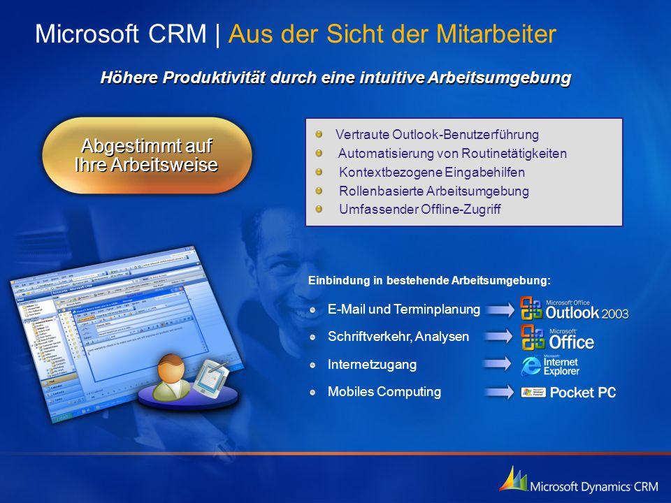 Höhere Produktivität durch eine intuitive Arbeitsumgebung Abgestimmt auf Ihre Arbeitsweise Microsoft CRM   Aus der Sicht der Mitarbeiter Einbindung in