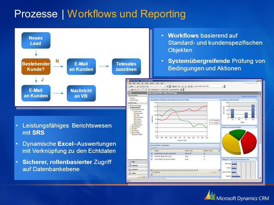 Prozesse   Workflows und Reporting Leistungsfähiges Berichtswesen mit SRS Dynamische Excel–Auswertungen mit Verknüpfung zu den Echtdaten Sicherer, rol
