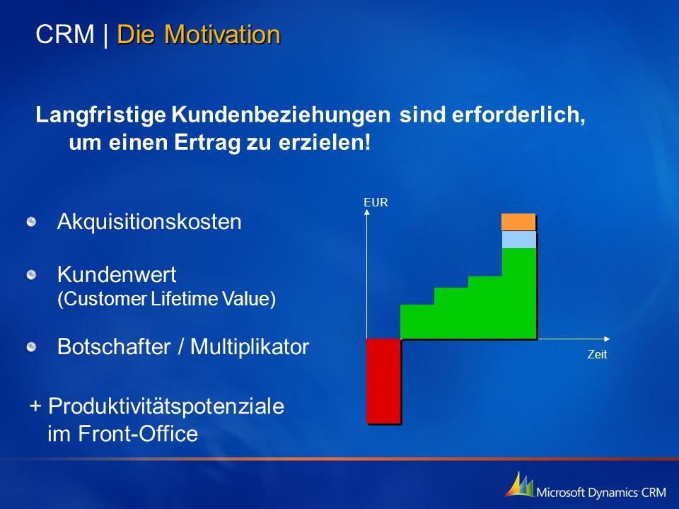 EUR Zeit Die Motivation CRM   Die Motivation Akquisitionskosten Kundenwert (Customer Lifetime Value) Botschafter / Multiplikator Langfristige Kundenbe