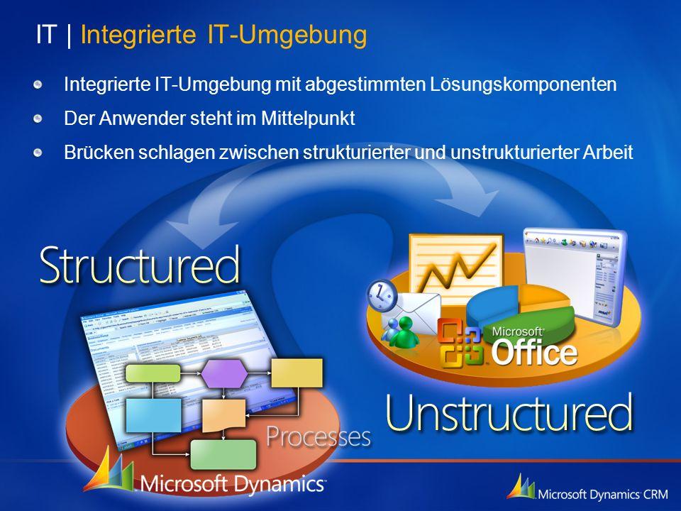 Integrierte IT-Umgebung mit abgestimmten Lösungskomponenten Der Anwender steht im Mittelpunkt Brücken schlagen zwischen strukturierter und unstrukturi