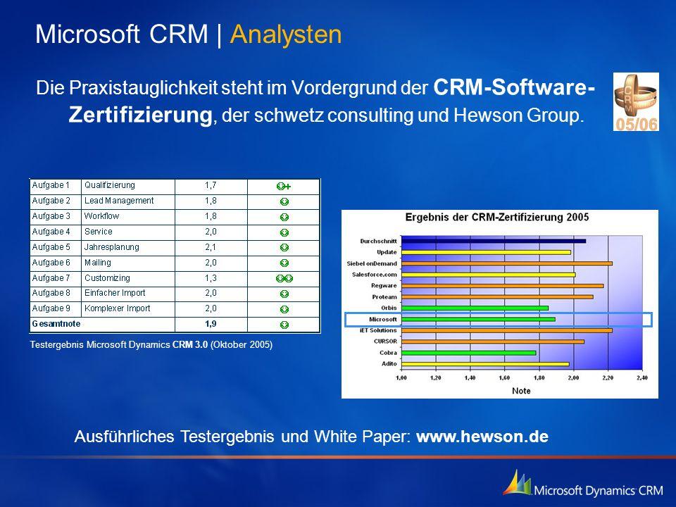 Die Praxistauglichkeit steht im Vordergrund der CRM-Software- Zertifizierung, der schwetz consulting und Hewson Group. Microsoft CRM   Analysten Teste
