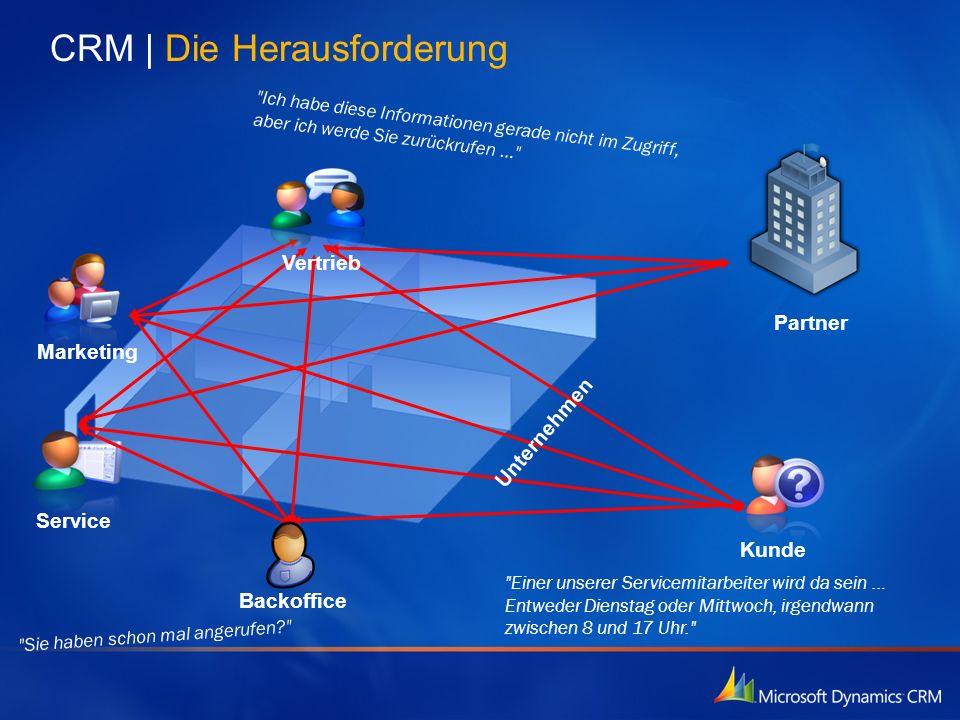 Service Kunde Partner Marketing Backoffice Vertrieb Unternehmen