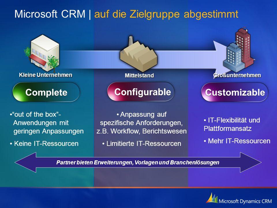 Microsoft CRM   auf die Zielgruppe abgestimmt out of the box- Anwendungen mit geringen Anpassungen Keine IT-Ressourcen Anpassung auf spezifische Anfor