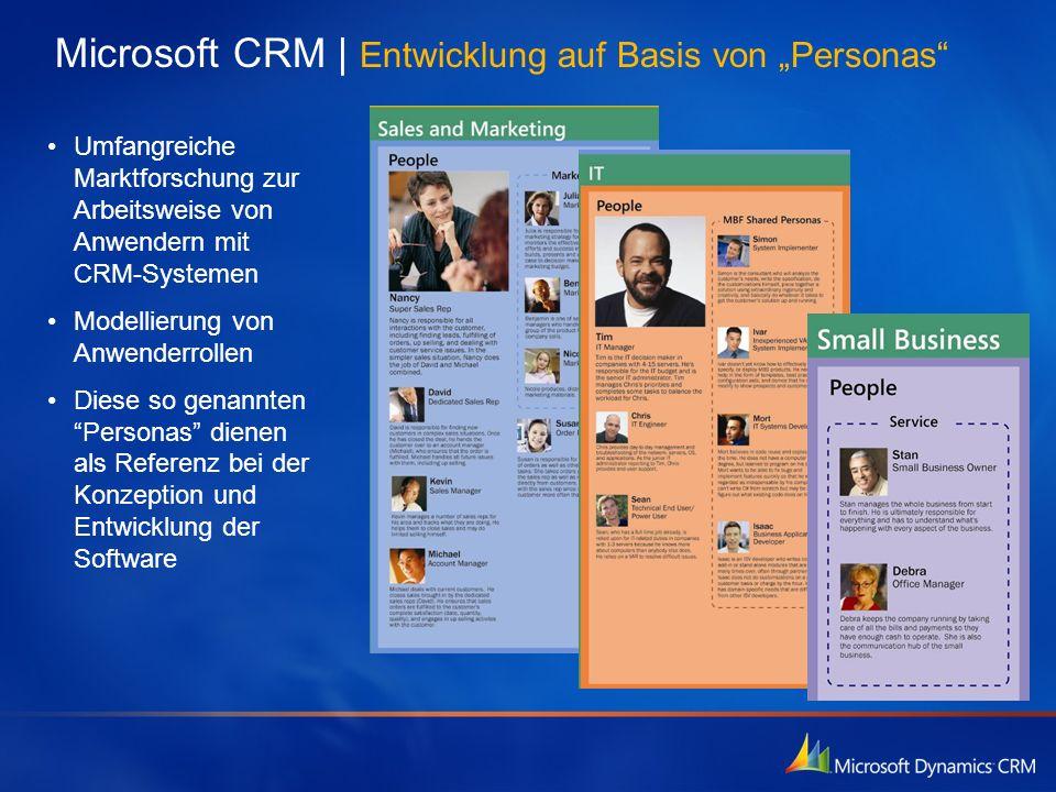 Umfangreiche Marktforschung zur Arbeitsweise von Anwendern mit CRM-Systemen Modellierung von Anwenderrollen Diese so genannten Personas dienen als Ref