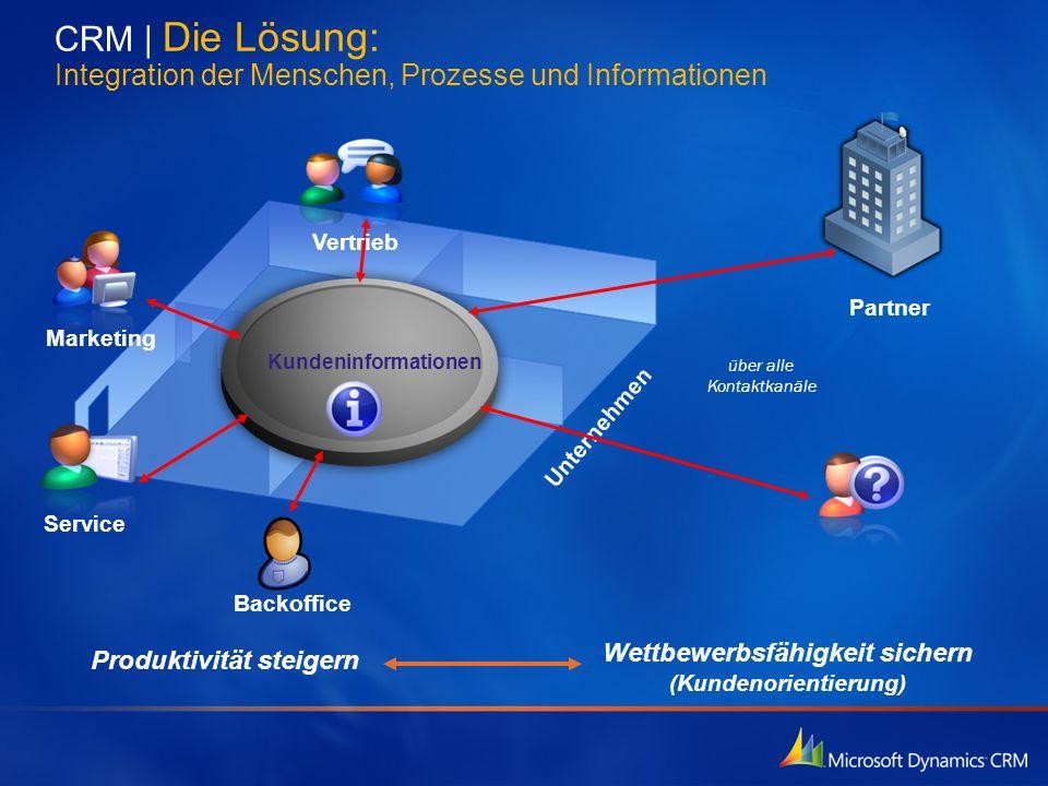 Service Partner Marketing Backoffice Unternehmen Kundeninformationen Vertrieb CRM   Die Lösung: Integration der Menschen, Prozesse und Informationen P