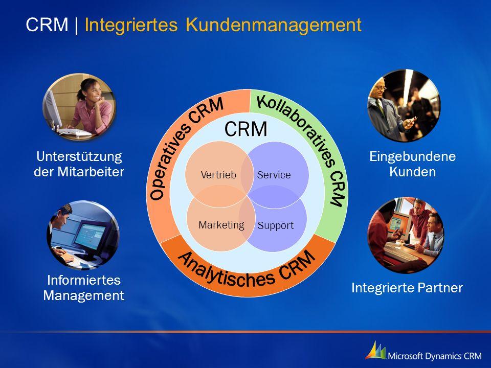 Unterstützung der Mitarbeiter Integrierte Partner Support Marketing Service Vertrieb CRM Informiertes Management Eingebundene Kunden CRM   Integrierte