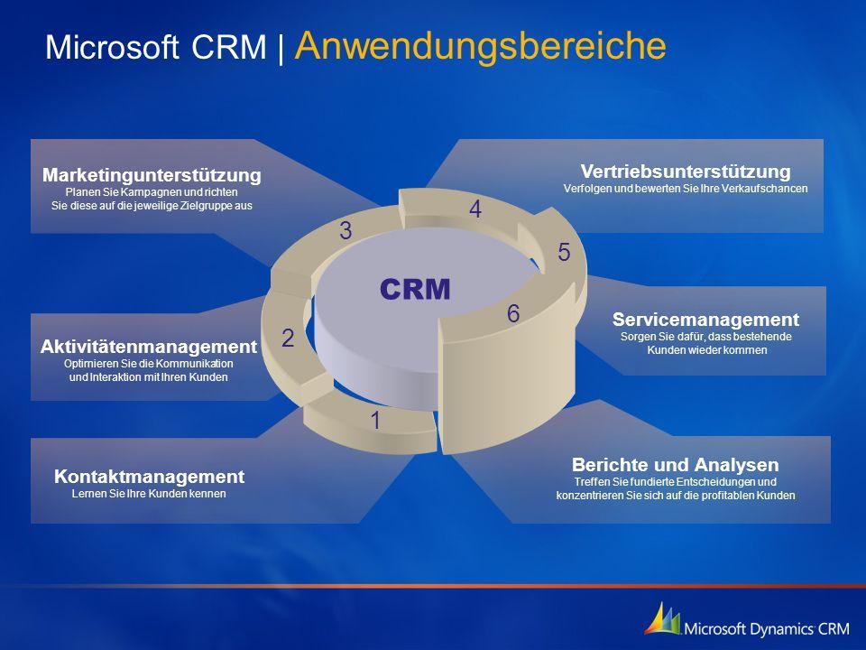 CRM | Die nächste Schritte Überzeugen Sie sich von der Leistungsfähigkeit von Microsoft CRM als Softwareplattform für Ihren CRM-Projekterfolg Mitarbeiterakzeptanz durch eine vertraute Benutzerführung Unternehmensrelevanz durch eine flexible Abbildung Ihrer Anforderungen Niedrige Gesamtkosten durch eine wirtschaftliche und erweiterbare IT-Plattform Planen Sie Ziele und Umsetzung unter Berücksichtigung der drei wesentlichen Erfolgsfaktoren: Menschen, Prozesse und Systeme Microsoft und Ihr weltweites Partner- netzwerk garantieren Ihnen eine umfassende Unterstützung