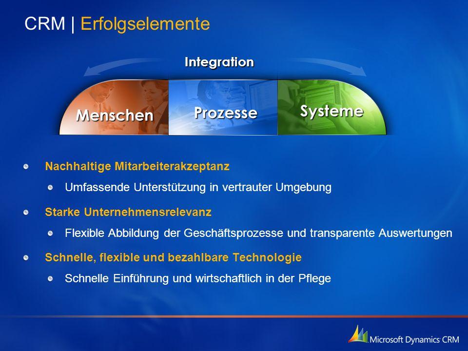 Microsoft Deutschland GmbH Konrad-Zuse-Straße 1 85716 Unterschleißheim Der direkte Kontakt: Telefon:0180 5 672330 (0,12 Euro/Min., deutschlandweit) http://www.microsoft.com/germany/crm Alle mit ® und gekennzeichneten Bezeichnungen sind Marken oder eingetragene Marken der Microsoft Corporation in den USA und/oder anderen Ländern.