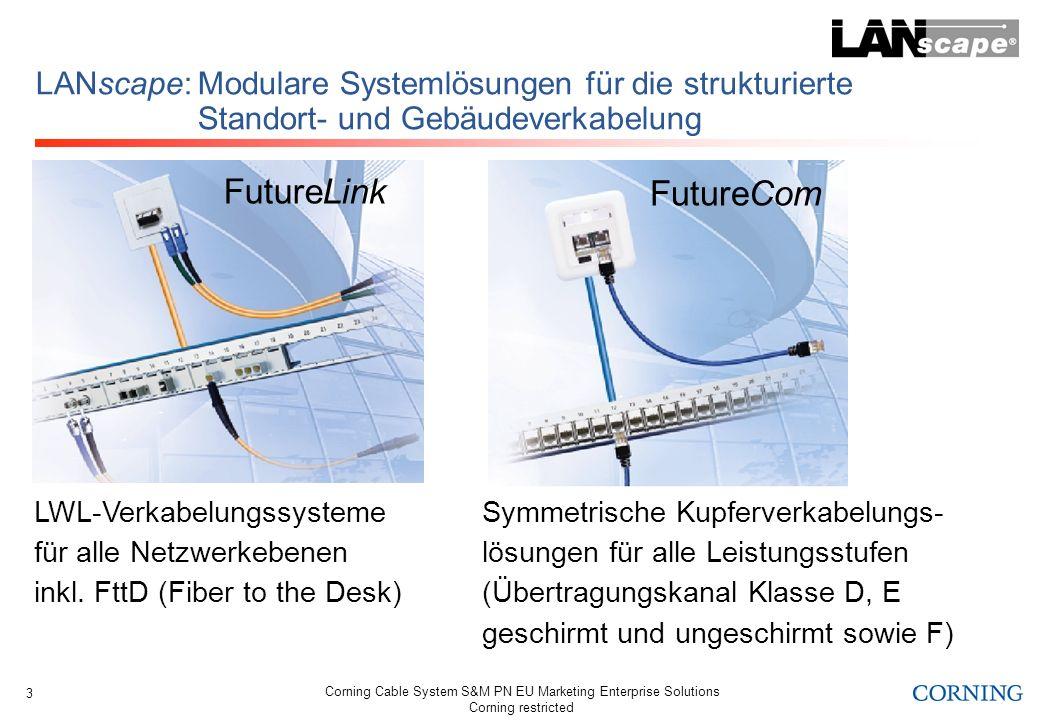Corning Cable System S&M PN EU Marketing Enterprise Solutions Corning restricted 3 LANscape:Modulare Systemlösungen für die strukturierte Standort- und Gebäudeverkabelung FutureLink LWL-Verkabelungssysteme für alle Netzwerkebenen inkl.