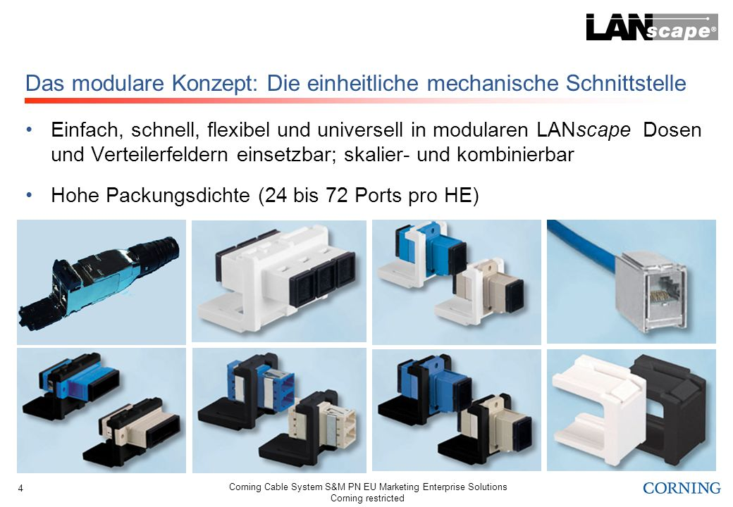 Corning Cable System S&M PN EU Marketing Enterprise Solutions Corning restricted 4 Das modulare Konzept: Die einheitliche mechanische Schnittstelle Ei