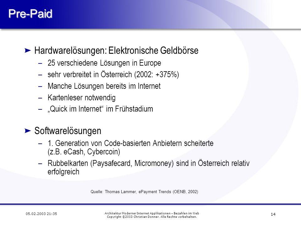 13 05.02.2003 21:35 Architektur Moderner Internet Applikationen – Bezahlen im Web Copyright ©2003 Christian Donner. Alle Rechte vorbehalten. Systeme d