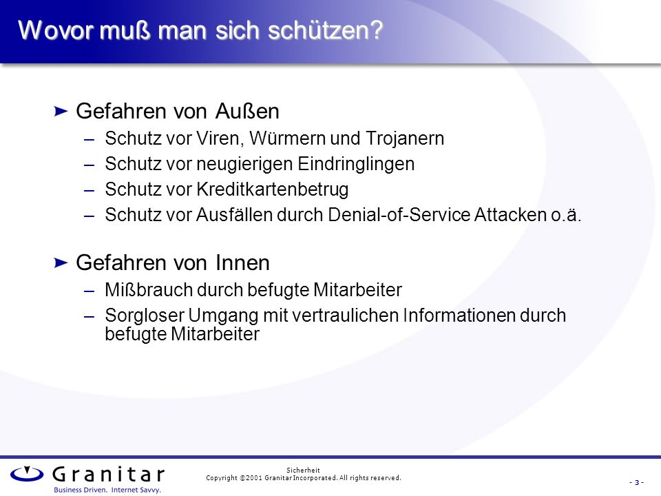 - 2 - Sicherheit Copyright ©2001 Granitar Incorporated.