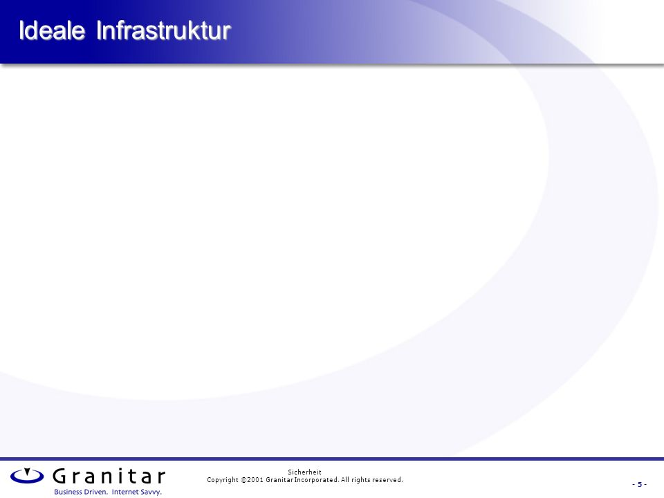 - 4 - Sicherheit Copyright ©2001 Granitar Incorporated. All rights reserved. Einschlägige Sicherheitsvorkehrungen Regelmäßiges Einspielen von sicherhe