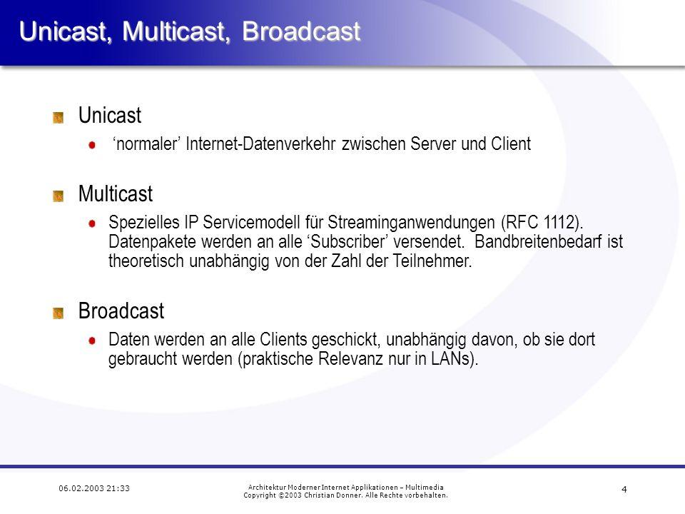 4 06.02.2003 21:33 Architektur Moderner Internet Applikationen – Multimedia Copyright ©2003 Christian Donner.