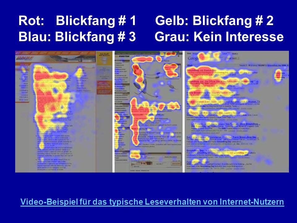 Rot: Blickfang # 1 Gelb: Blickfang # 2 Blau: Blickfang # 3 Grau: Kein Interesse Video-Beispiel für das typische Leseverhalten von Internet-Nutzern