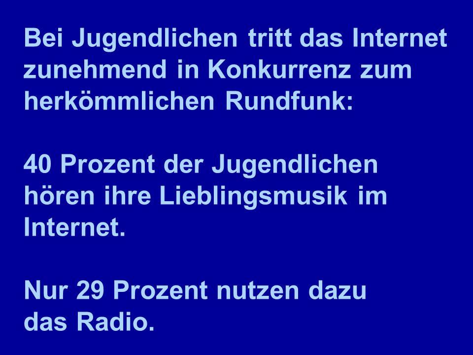 Bei Jugendlichen tritt das Internet zunehmend in Konkurrenz zum herkömmlichen Rundfunk: 40 Prozent der Jugendlichen hören ihre Lieblingsmusik im Internet.