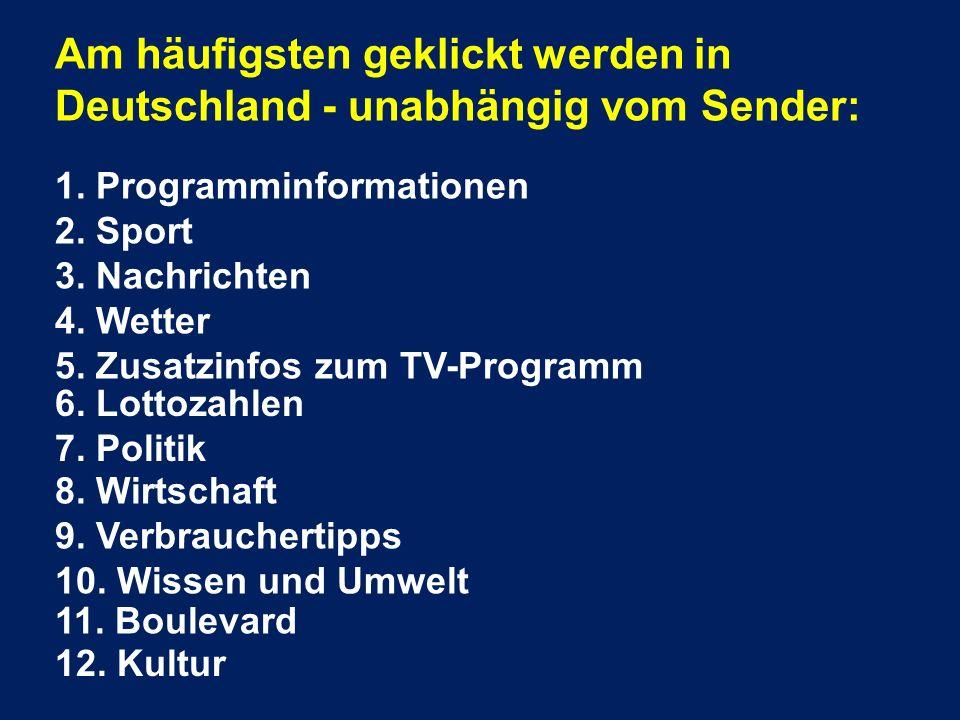 Am häufigsten geklickt werden in Deutschland - unabhängig vom Sender: 1. Programminformationen 2. Sport 3. Nachrichten 4. Wetter 5. Zusatzinfos zum TV