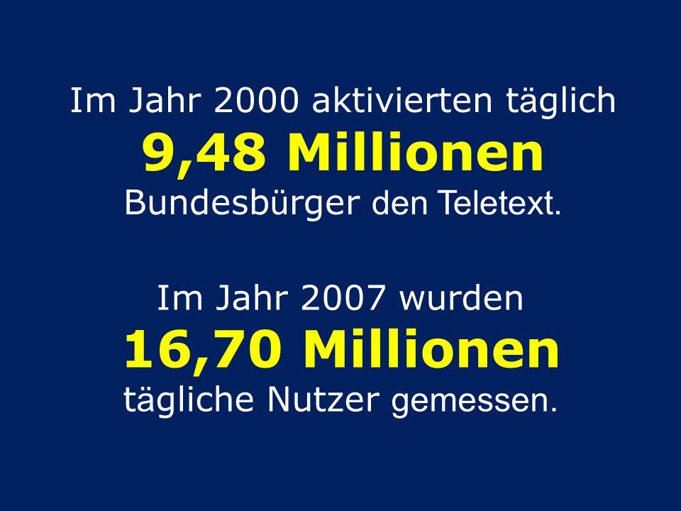 Im Jahr 2000 aktivierten t ä glich 9,48 Millionen Bundesb ü rger den Teletext. Im Jahr 2007 wurden 16,70 Millionen t ä gliche Nutzer gemessen.