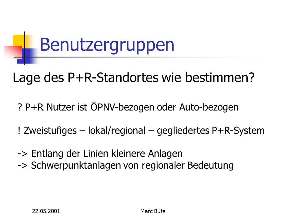 22.05.2001Marc Bufé Benutzergruppen Lage des P+R-Standortes wie bestimmen.