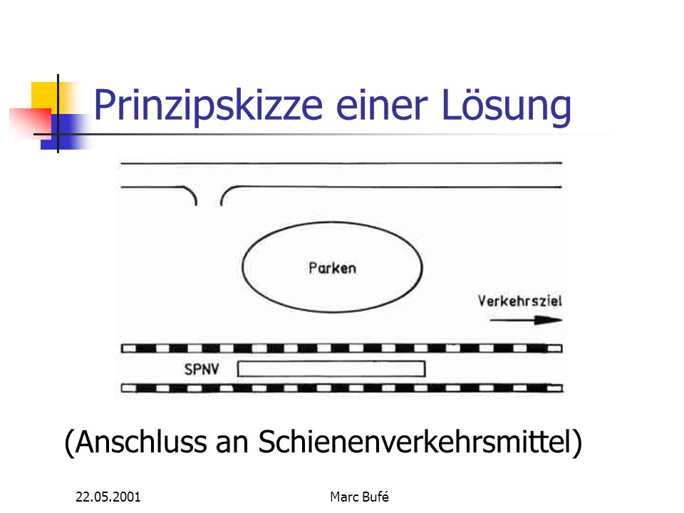 22.05.2001Marc Bufé Prinzipskizze einer Lösung (Anschluss an Schienenverkehrsmittel)